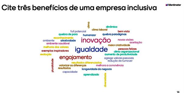 """nuvem de palavras com o título """"Cite três benefícios de uma empresa inclusiva"""", com os termos igualdade, engajamento, inovação, dinâmica, pessoas felizes, clima organizacional, exemplos inspiradores, evolução, pluralidade, capacidade entre outros, escritos durante palestras"""